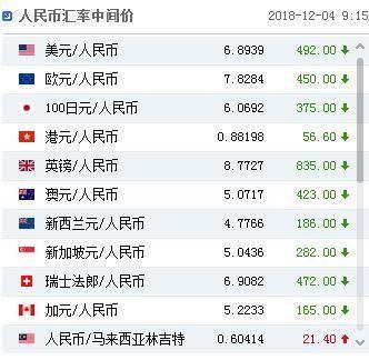 中国外汇交易中心网站截图