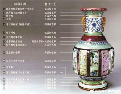 """故宫网红大瓷瓶引吐槽:乾隆的""""土丑审美大花瓶"""""""